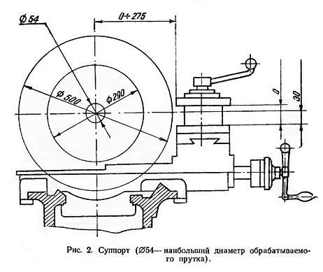 Габаритные размеры рабочего пространства токарно-винторезного станка 1К625