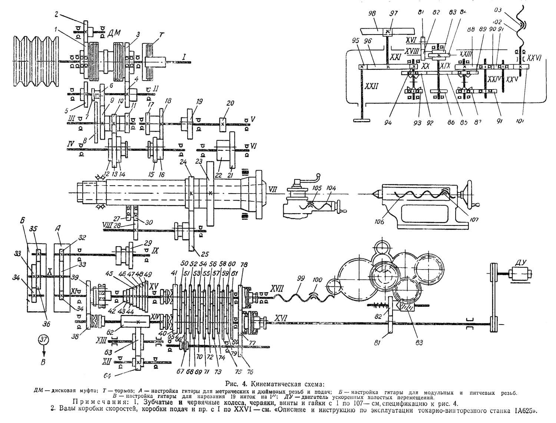 Детали токарного станка схема