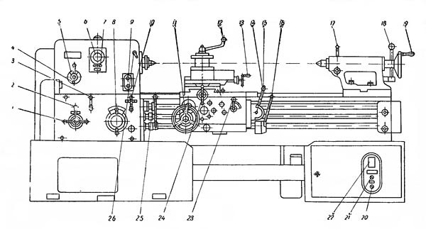 Общий вид универсального токарно-винторезного станка 1А625