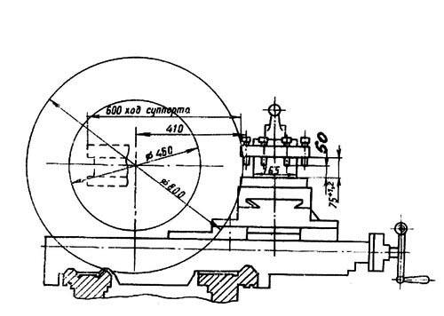 1А64 Суппорт токарного станка