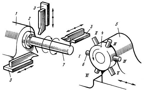 1Б140, 1Б125 Принцип работы токарно-револьверного станка