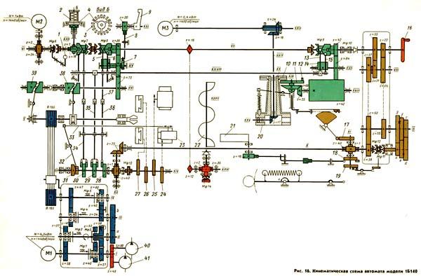 1Б140 Кинематическая схема токарно-револьверного станка