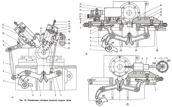 1Б140 поперечные суппорты токарно-револьверного станка