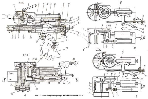 1Б140 Револьверный суппорт токарно-револьверного станка