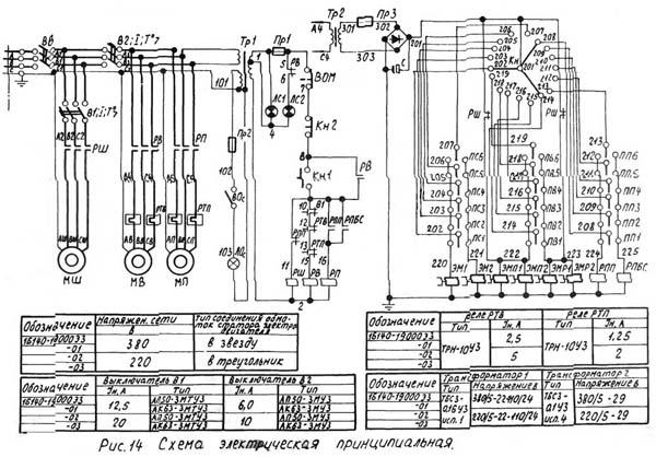 1Б140, 1Б125 Схема электрическая токарно-револьверного станка