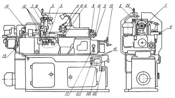 1Б140, 1Б125 Расположение органов управления токарно-револьверным станком 1Б140, 1Б125