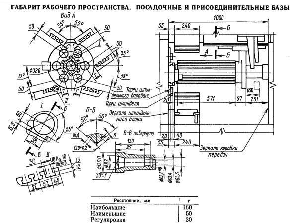 1Б240, 1Б240-6, 1Б240П-6 Габаритные размеры рабочего пространства шестишпиндельного автомата