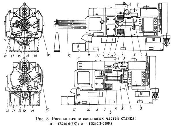 1Б240, 1Б240-6, 1Б240-6К, 1Б240П-6, 1Б240П-6К Расположение составных частей многошпиндельным автоматом