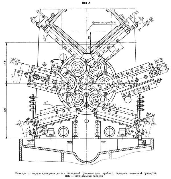1Б265-6К Габаритные размеры рабочего пространства шестишпиндельного автомата