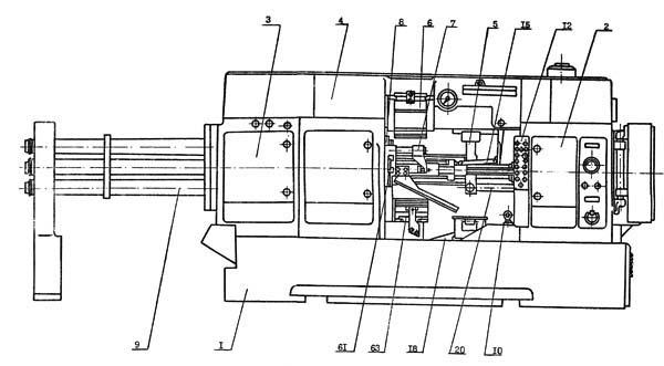 1Б265,1Б265-6 Расположение составных частей многошпиндельным автоматом