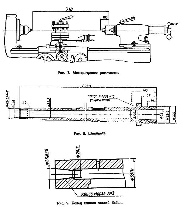 Габариты рабочего пространства токарно-винторезного станка 1Е61М