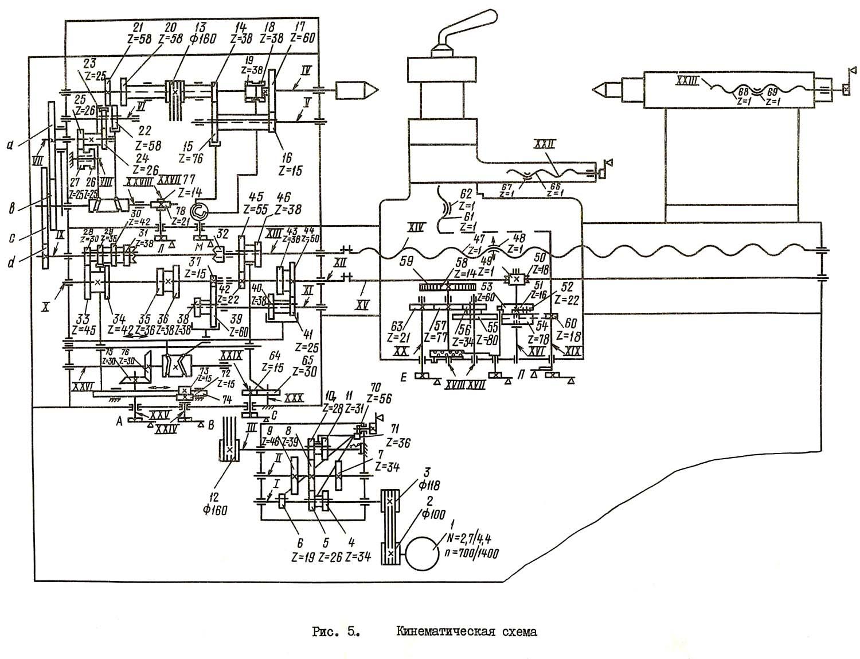 Схема валкового станка