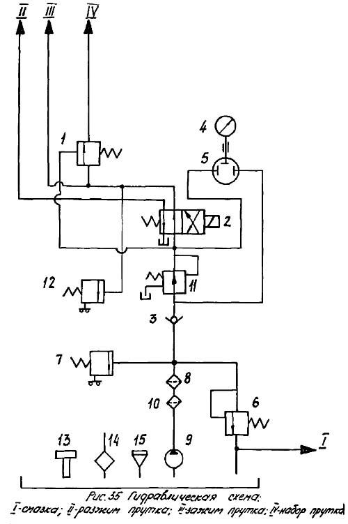 Схема гидравлическая токарно-револьверного станка 1Г340П, 1Г340
