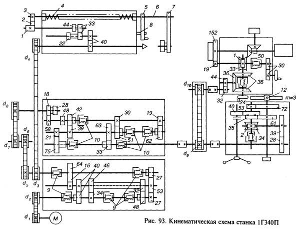Схема кинематическая токарно-револьверного станка 1Г340П, 1Г340