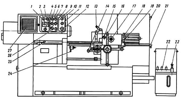 1Г340П Расположение органов управления токарно-револьверным станком