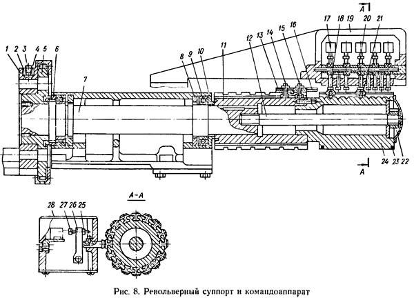 1К341 Револьверный суппорт и командоаппарат токарно-револьверного станка