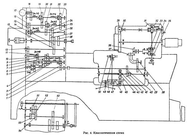 1К341 Кинематическая схема токарно-револьверного станка