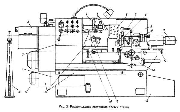 1К341 состав токарного револьверного станка