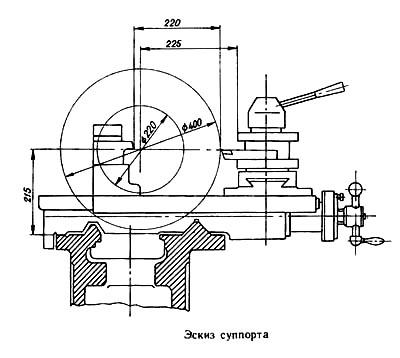 Габаритные размеры рабочего пространства токарно-винторезного станка 1К62