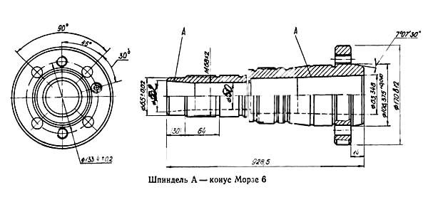 Установочные и присоединительные размеры токарно-винторезного станка 1К62. Шпиндель