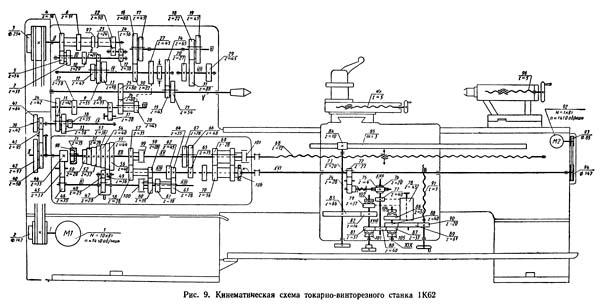 Схема кинематическая токарно-винторезного станка