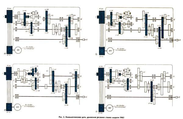 Кинематическая цепь движения резания токарно-винторезного станка 1К62