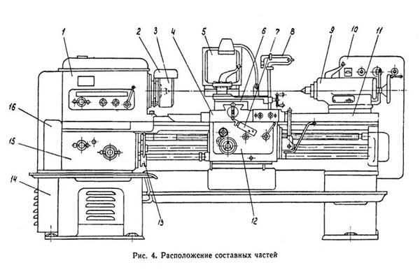 токарного станка 1К62