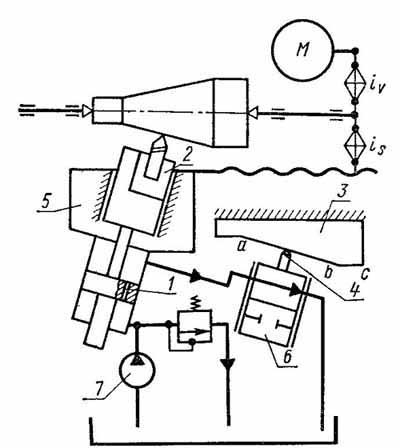 Схема гидрокопировального