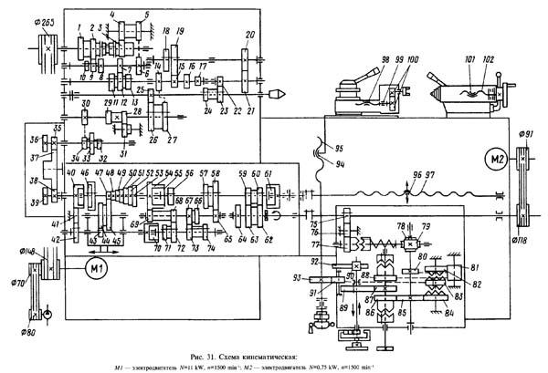 Схема кинематическая токарно-винторезного станка 1К62Д скачать