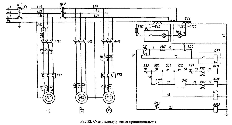 кинематическая схема коробки подач станка 1к62