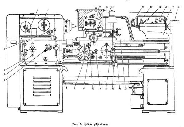 Расположение органов управления токарно-винторезного станка 1М61
