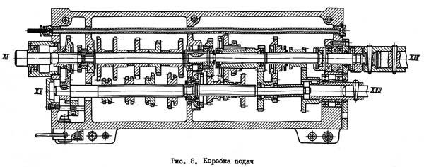 1М63 Коробка подач токарно-винторезного станка