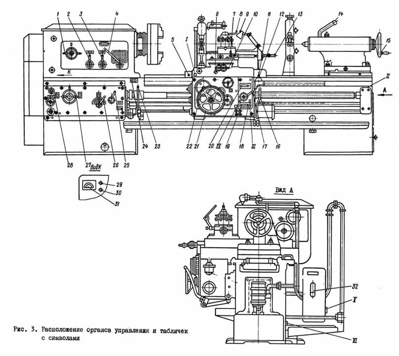 станком ДИП-300 (1М63)