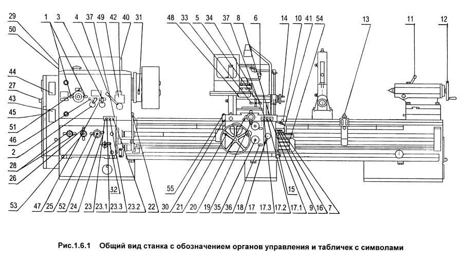 Станок токарно-винторезный 1М63Н. Органы управления