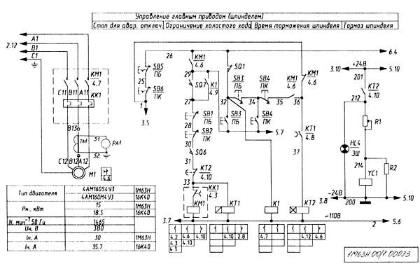 1М63Н Схема электрическая