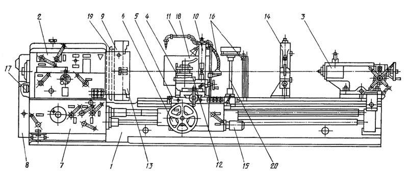 токарного станка ДИП-500