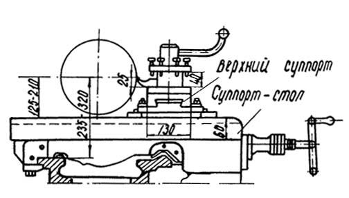 Схема суппорта станка