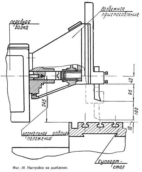 Настройка на долбление станка 1М95