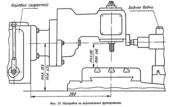 Настройка на вертикальное фрезерование станка 1М95