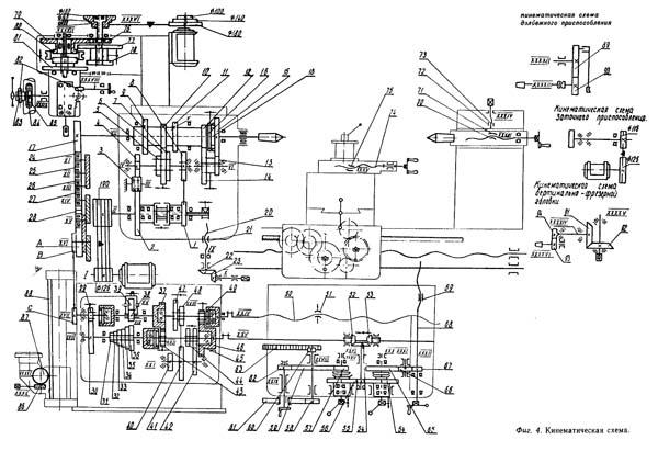 Кинематическая схема универсального токарно-винторезного станка 1М95