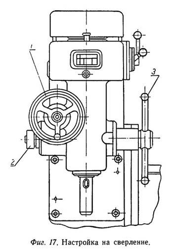 Настройка на сверление сверлильного агрегата станка 1М95