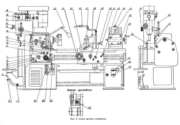Расположение органов управления универсальным токарно-винторезным станком 1М95