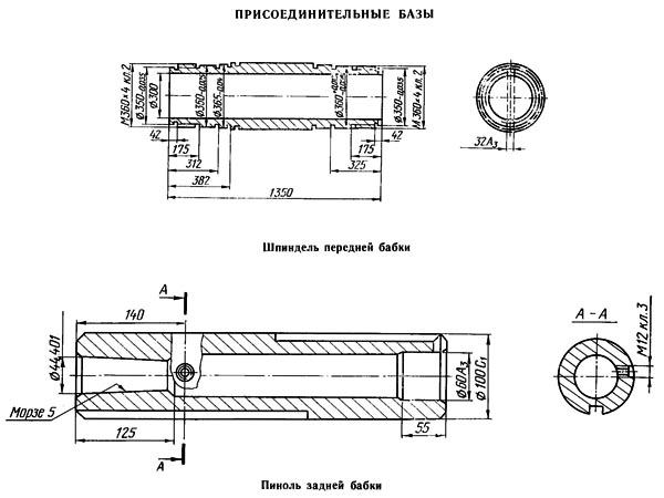 1Н983 посадочные и присоединительные размеры шпинделя трубонарезного станка