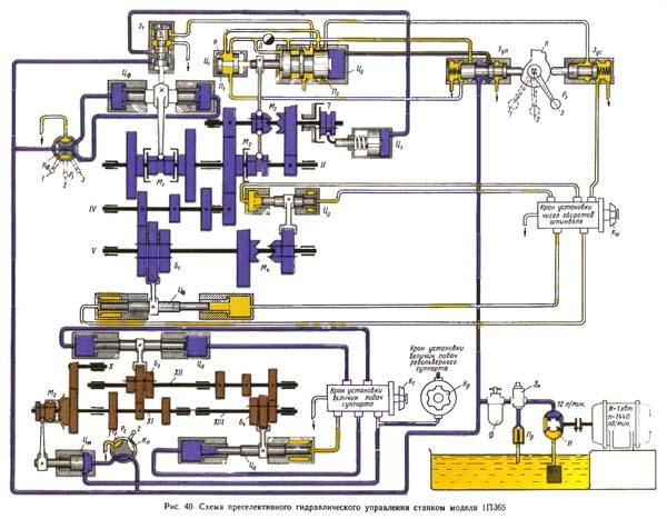 1П365 Схема преселективного