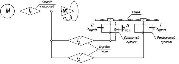 1П365 структурная схема