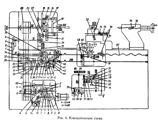 1П611 Схема кинематическая токарно-винторезного станка