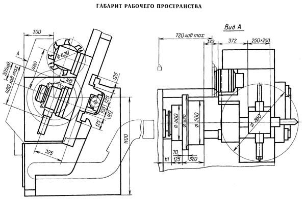 1П756ДФ3 Габаритные размеры рабочего пространства токарного станка с ЧПУ