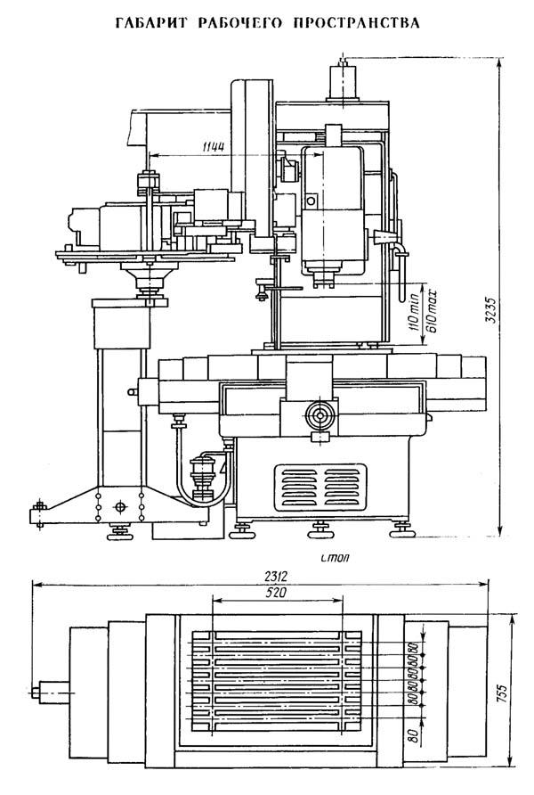 2254ВМФ4 Габаритные размеры рабочего пространства вертикального сверлильно-фрезерно-расточного станка