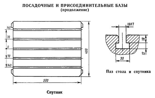 2254ВМФ4 Посадочные и присоединительные размеры вертикального сверлильно-фрезерно-расточного станка. Рабочий стол