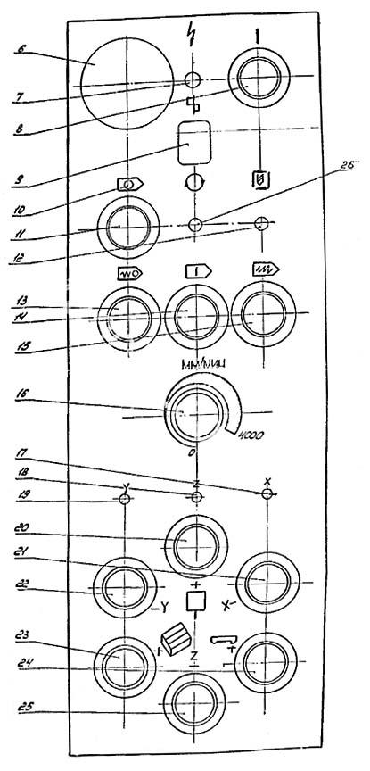24К40СФ4 Пульт управления координатно расточным станком